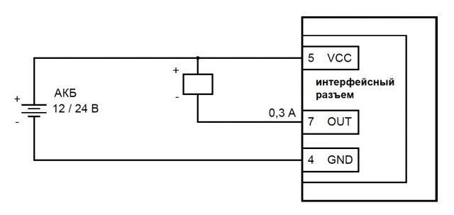 Подключение реле на выход трекера iON ULC