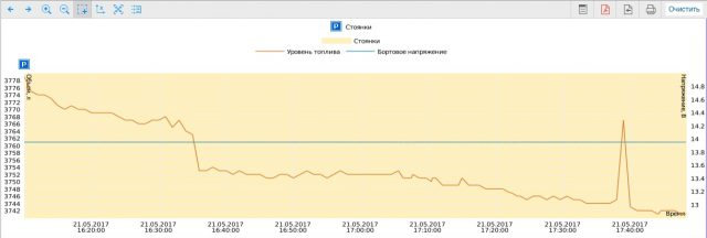 Регистрация и отображение параметров датчика уровня топлива Эскорт ТД-500