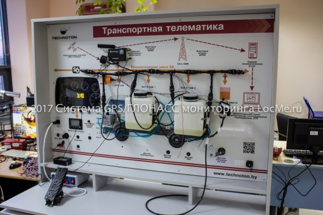 Технотон - транспортная телематика
