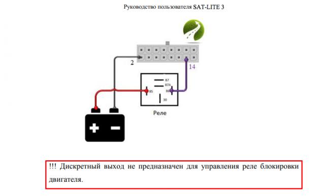 Дискретный выход - специальная отметка в документации к навигационному терминалу Sat-Lite 3