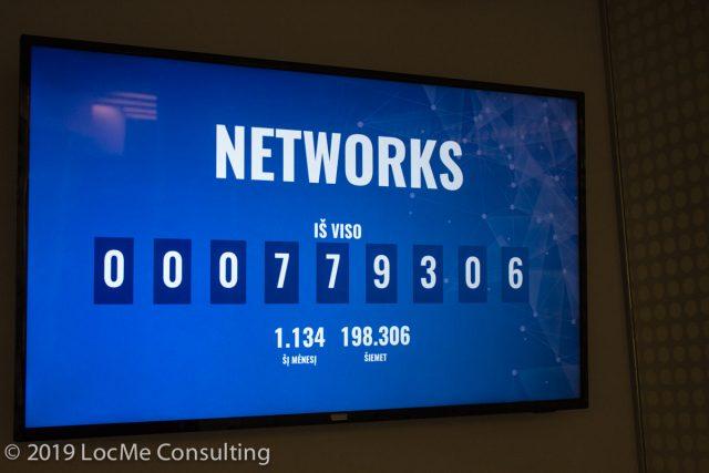 Количество активных устройств Teltonika Networking