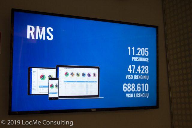 Количество активных устройств Teltonika Networking в системе RMS