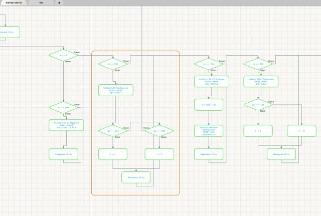 Пример алгоритма Easy logic