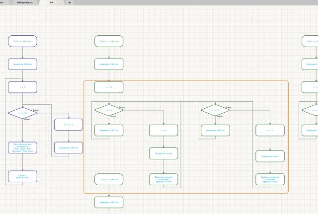 Пример алгоритма Easy logic для обработки параметров CAN-шины в режиме реального времени