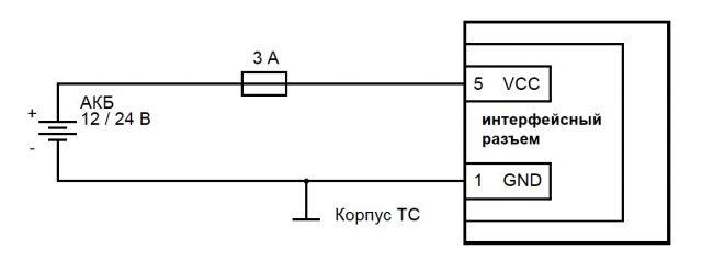 Подключение трекера iON ULC к бортовой сети транспортного средства