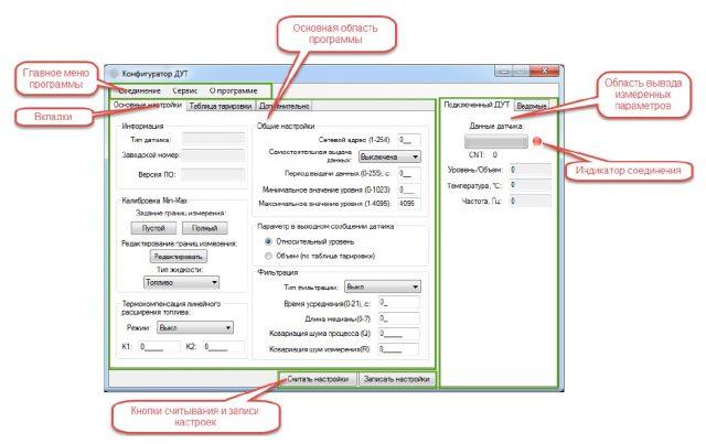 Главное окно программы Конфигуратор ДУТ
