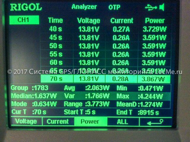 Тестирование прототипа навигационного терминала Galileosky 7.0