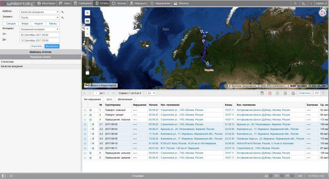 Отчет по качеству вождения в системе Wialon Hosting