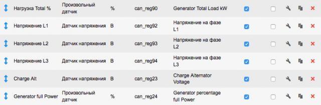 Список датчиков объекта мониторинга дизель-генераторная установка в системе Wialon